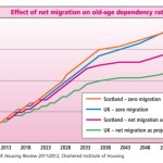 Would an independent Scotland have a radically different immigration policy?