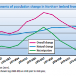 Northern Ireland's distinct housing market