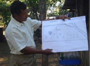 Farmers draw their plans for each small farm