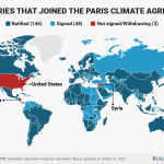 Countries that are currently outside the Paris Climate Agreement